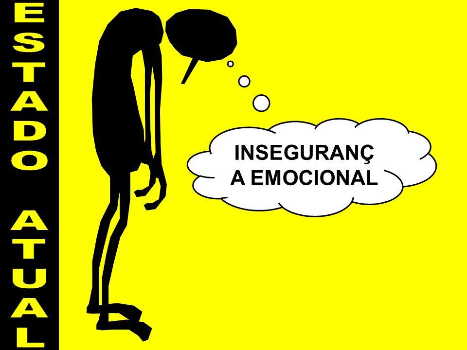Estado Atual - 1 INSEGURANÇ A EMOCIONAL