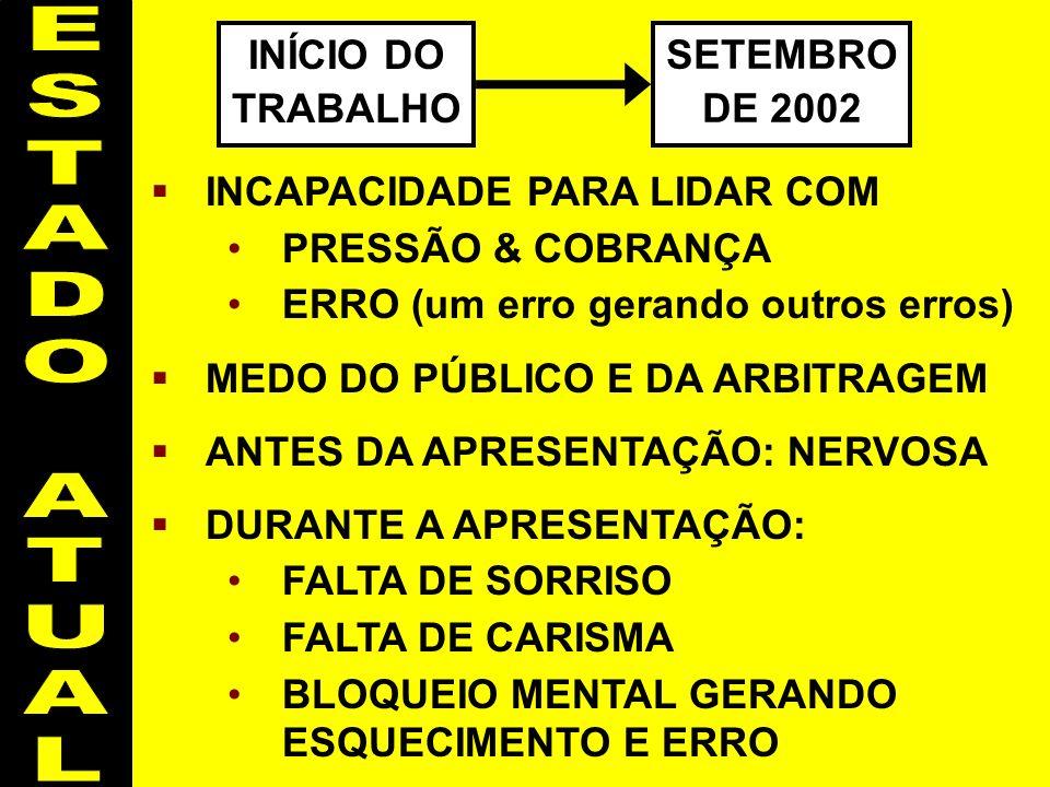 Recursos - 4 OBJETIVO DEFINIÇÃO PRECISA COM FOCO NAS EVIDÊNCIAS, NA CONTEXTUALIZAÇÃO E NA ECOLOGIA ALINHAMENTO DE NÍVEIS CONSIDERANDO CADA NÍVEL EM RELAÇÃO AO OBJETIVO RELAXAMENTO TRABALHO RESPIRATÓRIO INDUÇÕES O USO DA HIPNOSE PARA CONDUZIR NEGOCIAÇÕES INTERNAS