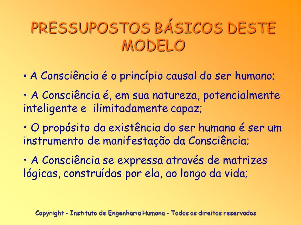 PRESSUPOSTOS BÁSICOS DESTE MODELO A Consciência é o princípio causal do ser humano; A Consciência é, em sua natureza, potencialmente inteligente e ilimitadamente capaz; O propósito da existência do ser humano é ser um instrumento de manifestação da Consciência; A Consciência se expressa através de matrizes lógicas, construídas por ela, ao longo da vida; Copyright - Instituto de Engenharia Humana - Todos os direitos reservados