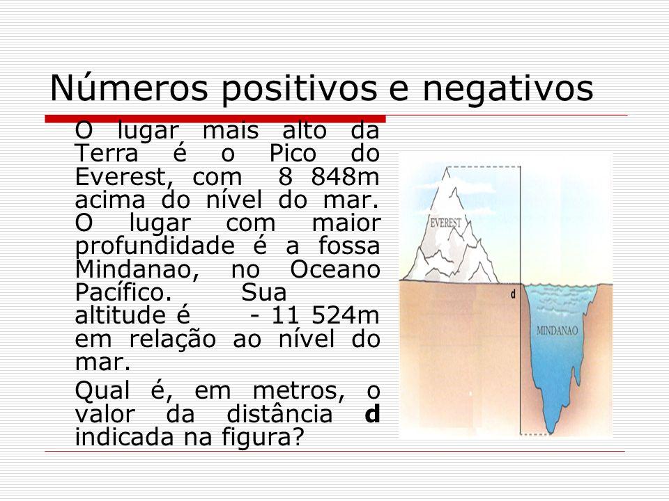 Números positivos e negativos O lugar mais alto da Terra é o Pico do Everest, com 8 848m acima do nível do mar.