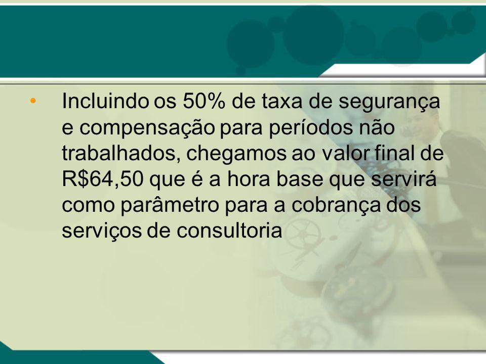 Incluindo os 50% de taxa de segurança e compensação para períodos não trabalhados, chegamos ao valor final de R$64,50 que é a hora base que servirá como parâmetro para a cobrança dos serviços de consultoria