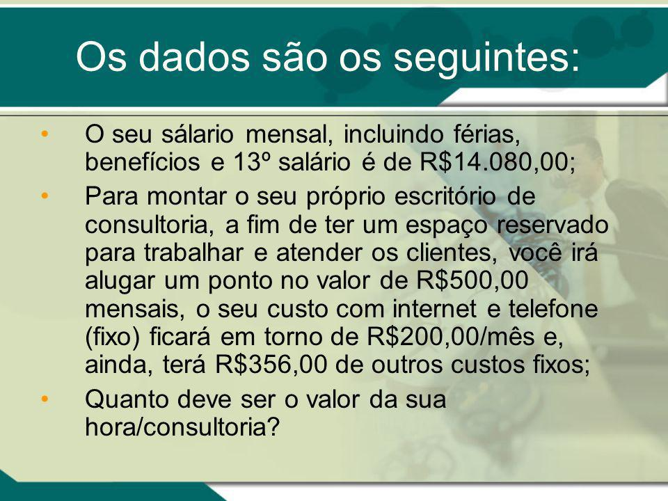 Os dados são os seguintes: O seu sálario mensal, incluindo férias, benefícios e 13º salário é de R$14.080,00; Para montar o seu próprio escritório de consultoria, a fim de ter um espaço reservado para trabalhar e atender os clientes, você irá alugar um ponto no valor de R$500,00 mensais, o seu custo com internet e telefone (fixo) ficará em torno de R$200,00/mês e, ainda, terá R$356,00 de outros custos fixos; Quanto deve ser o valor da sua hora/consultoria?