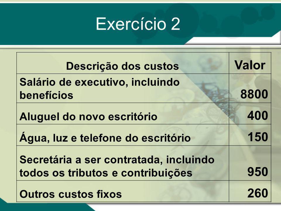 Exercício 2 Descrição dos custos Valor Salário de executivo, incluindo benefícios 8800 Aluguel do novo escritório 400 Água, luz e telefone do escritór