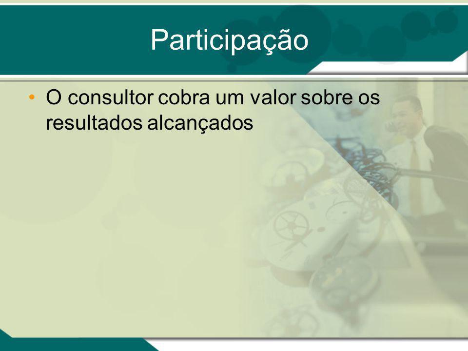 Participação O consultor cobra um valor sobre os resultados alcançados