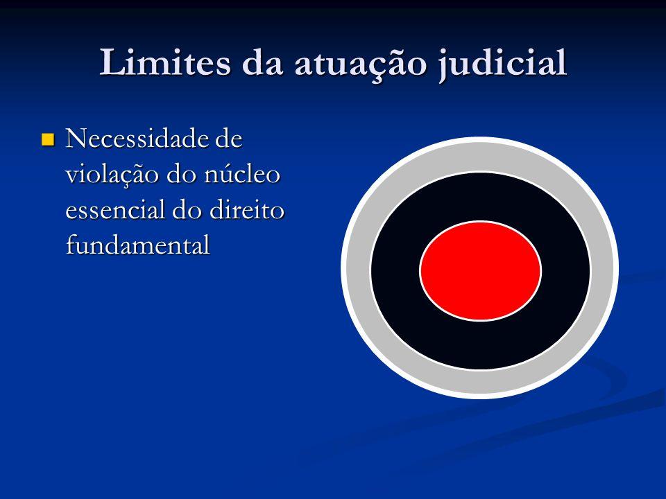 Limites da atuação judicial Necessidade de violação do núcleo essencial do direito fundamental Necessidade de violação do núcleo essencial do direito