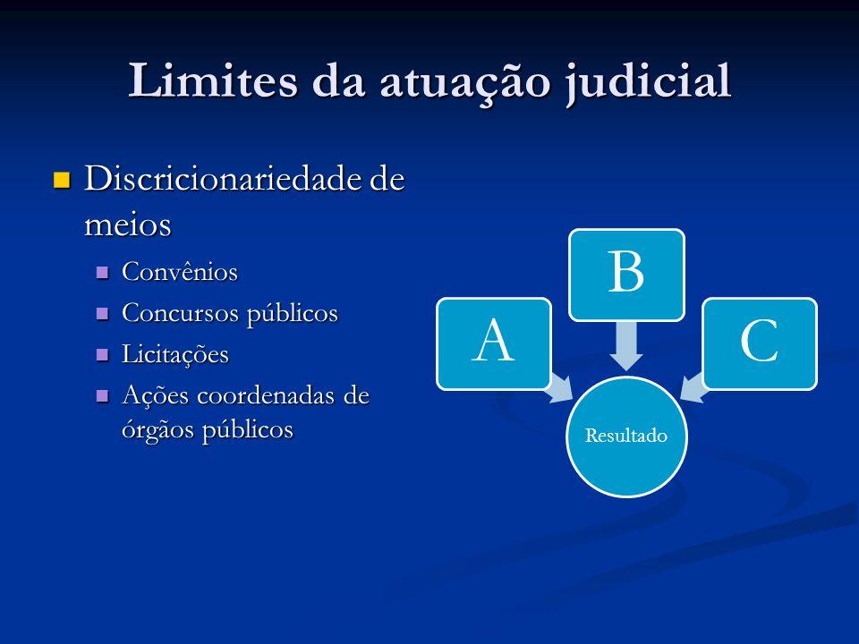 Limites da atuação judicial Discricionariedade de meios Discricionariedade de meios Convênios Convênios Concursos públicos Concursos públicos Licitaçõ
