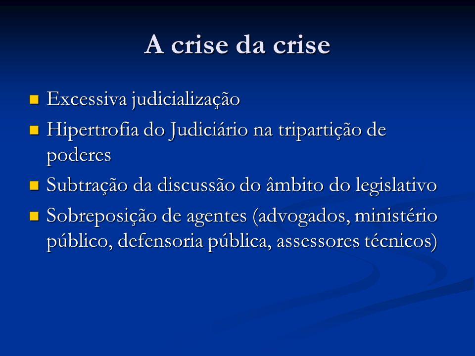 A crise da crise Excessiva judicialização Excessiva judicialização Hipertrofia do Judiciário na tripartição de poderes Hipertrofia do Judiciário na tr