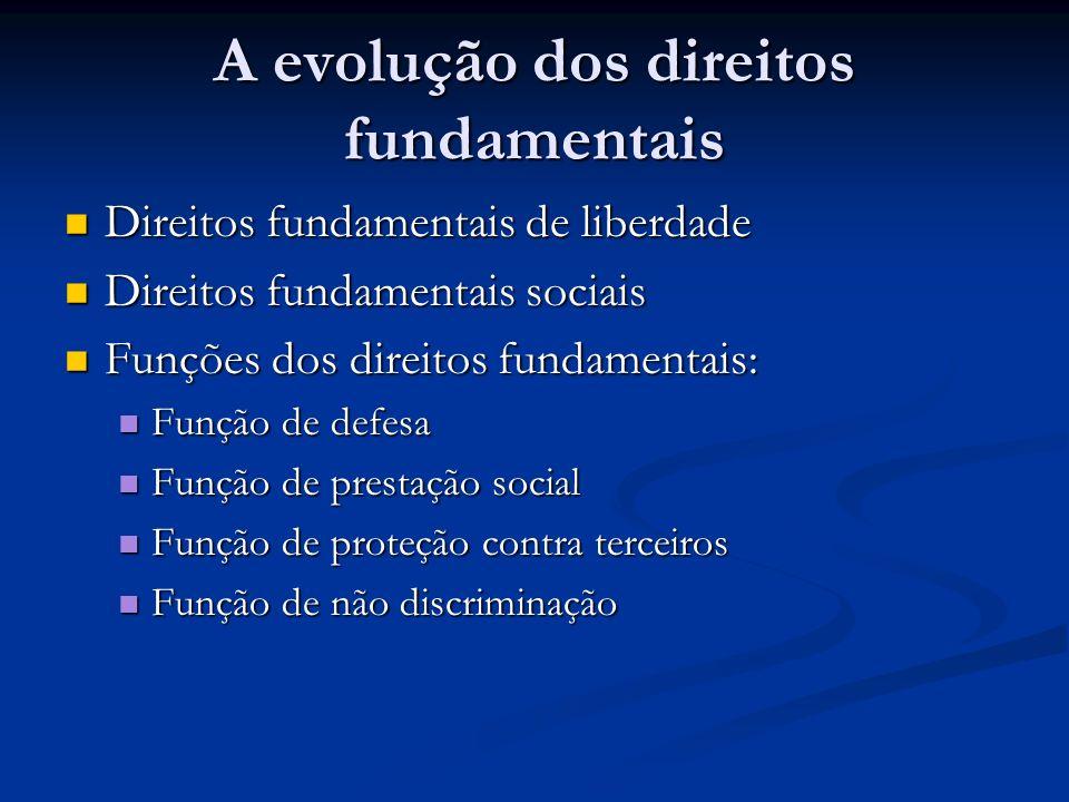 A evolução dos direitos fundamentais Direitos fundamentais de liberdade Direitos fundamentais de liberdade Direitos fundamentais sociais Direitos fund