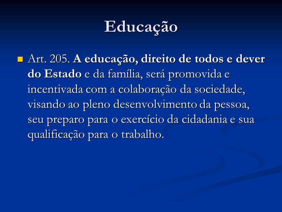 Educação Art. 205. A educação, direito de todos e dever do Estado e da família, será promovida e incentivada com a colaboração da sociedade, visando a
