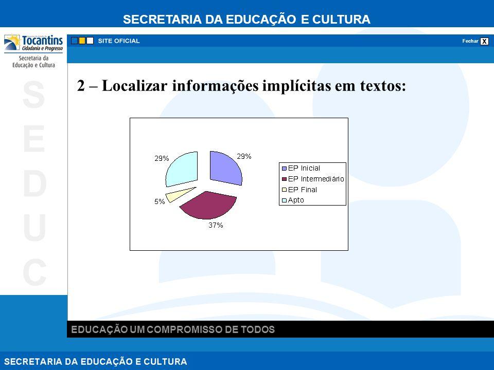 SECRETARIA DA EDUCAÇÃO E CULTURA x Fechar EDUCAÇÃO UM COMPROMISSO DE TODOS SEDUCSEDUC 2 – Localizar informações implícitas em textos: