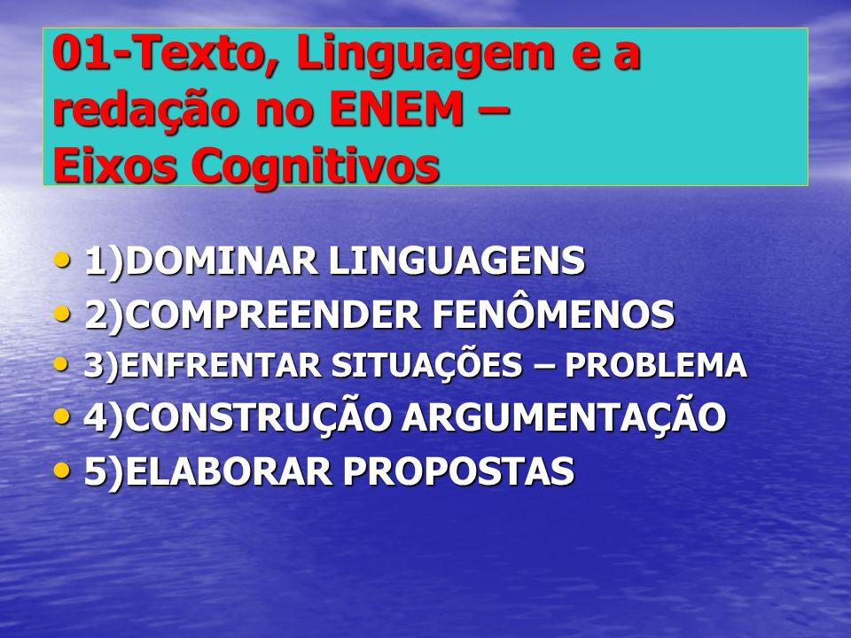 01-Texto, Linguagem e a redação no ENEM – Eixos Cognitivos 1)DOMINAR LINGUAGENS 1)DOMINAR LINGUAGENS 2)COMPREENDER FENÔMENOS 2)COMPREENDER FENÔMENOS 3