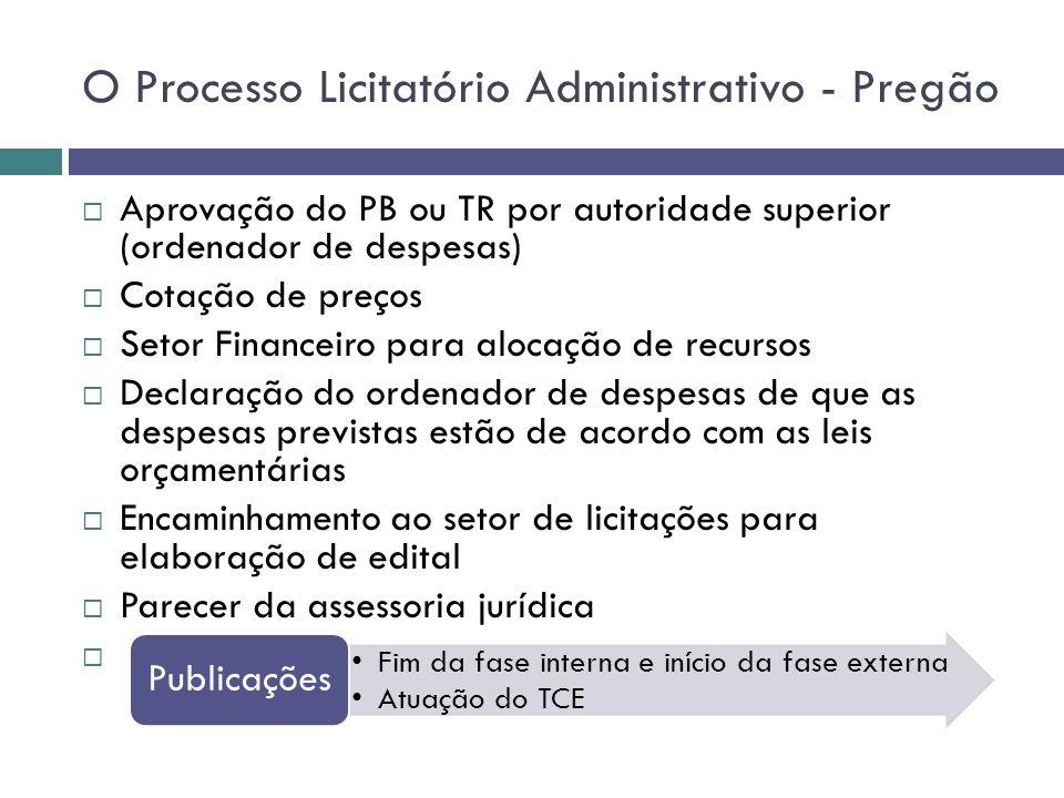 O Processo Licitatório Administrativo - Pregão Aprovação do PB ou TR por autoridade superior (ordenador de despesas) Cotação de preços Setor Financeir