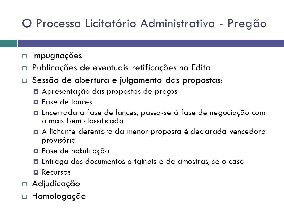 O Processo Licitatório Administrativo - Pregão Impugnações Publicações de eventuais retificações no Edital Sessão de abertura e julgamento das propost