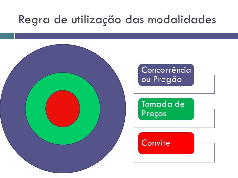 Regra de utilização das modalidades Concorrência ou Pregão Tomada de Preços Convite