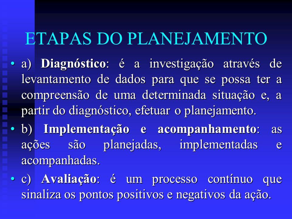 ETAPAS DO PLANEJAMENTO a) Diagnóstico: é a investigação através de levantamento de dados para que se possa ter a compreensão de uma determinada situaç