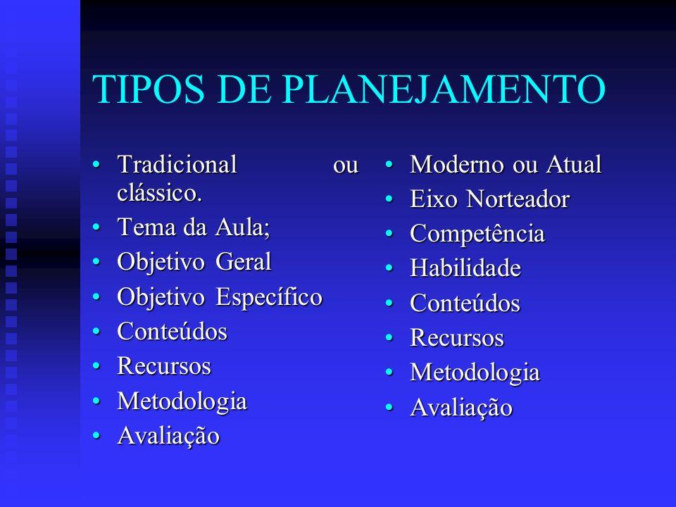 TIPOS DE PLANEJAMENTO Tradicional ou clássico.Tradicional ou clássico. Tema da Aula;Tema da Aula; Objetivo GeralObjetivo Geral Objetivo EspecíficoObje