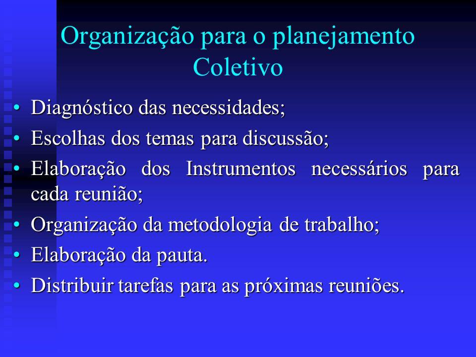 Organização para o planejamento Coletivo Diagnóstico das necessidades;Diagnóstico das necessidades; Escolhas dos temas para discussão;Escolhas dos tem