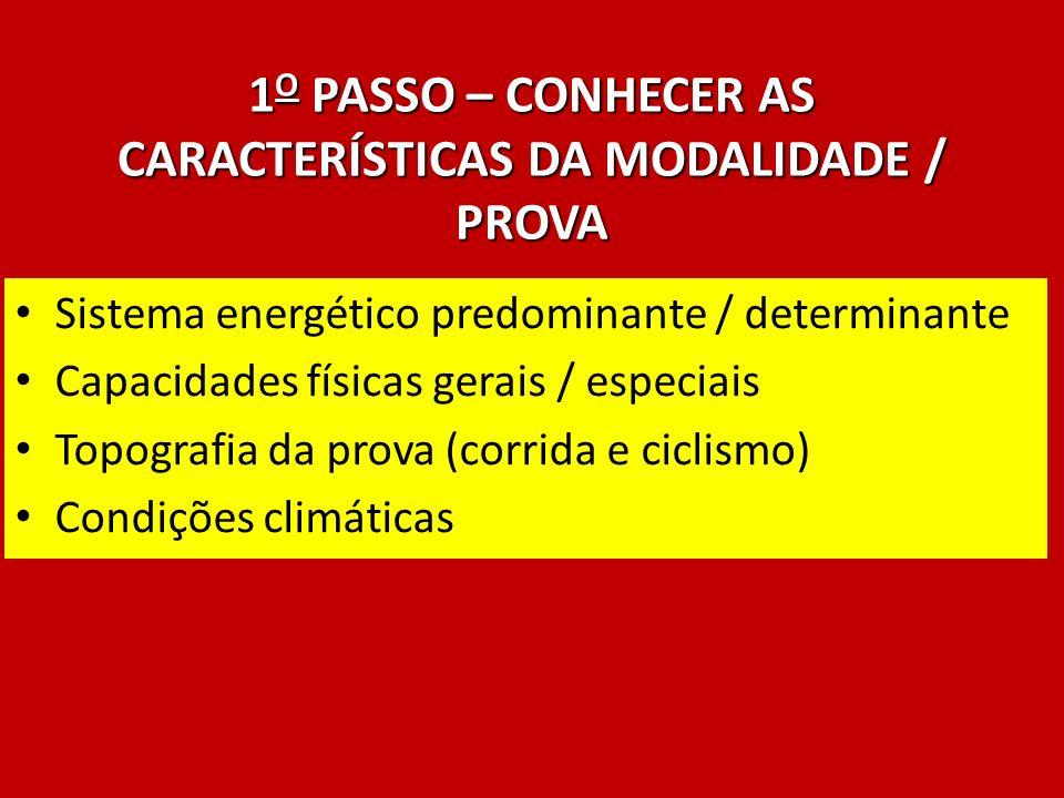 EXEMPLO: FUTEBOL ModalidadeTipos de fibrasMetabolismo determinante Metabolismo predominante Substratos das ações motoras Ex: futebolTipos I e IIAnaeróbioAeróbioPCr e Glicogênio (Monteiro e Lopes, 2008)