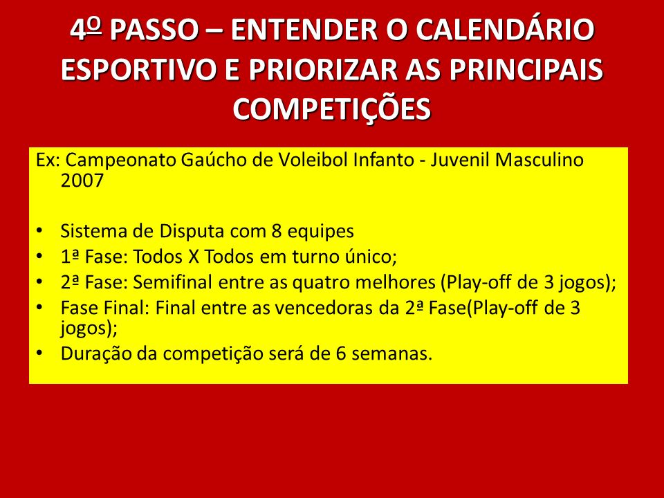 MESESJANFEVMARABRMAI Períodos Preparatório Competitivo Fases GeralEspecial Mesos IntrodD.