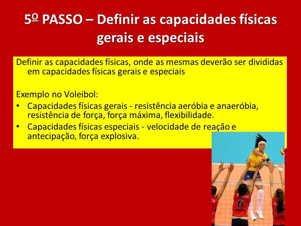 6 O PASSO – Definir os objetivos O termo objetivo representa pode ser interpretado como o estabelecimento de metas a serem alcançadas.
