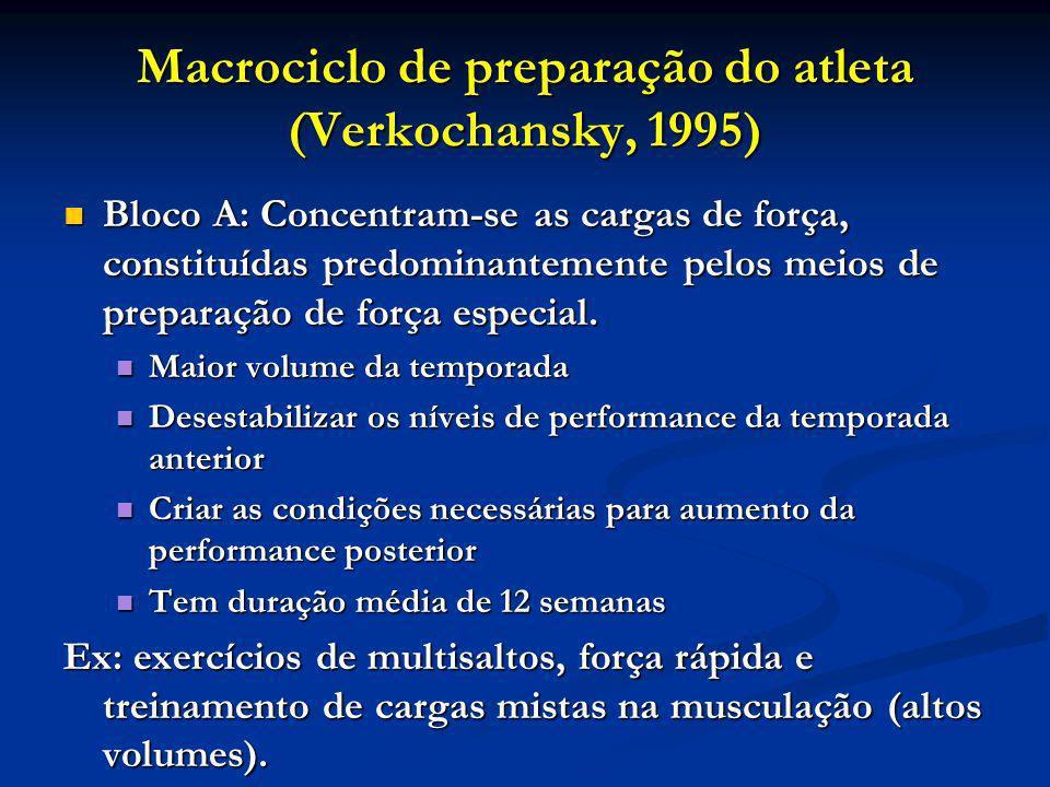 Macrociclo de preparação do atleta (Verkochansky, 1995) Bloco A: Concentram-se as cargas de força, constituídas predominantemente pelos meios de prepa