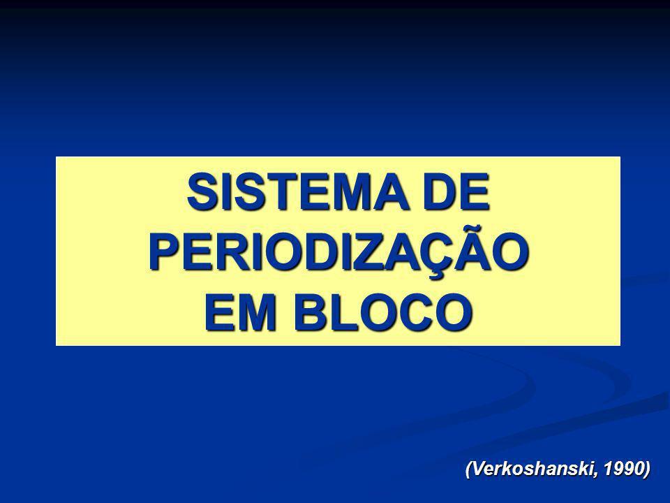 SISTEMA DE PERIODIZAÇÃO EM BLOCO (Verkoshanski, 1990)