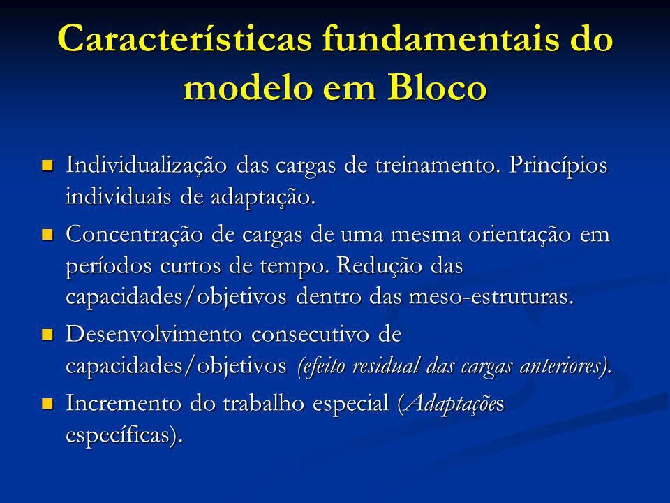 Características fundamentais do modelo em Bloco Individualização das cargas de treinamento. Princípios individuais de adaptação. Individualização das