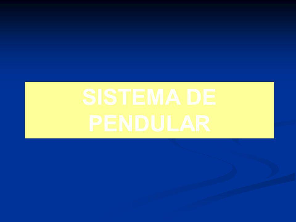 SISTEMA DE PENDULAR