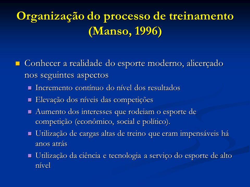 Organização do processo de treinamento (Manso, 1996) Conhecer a realidade do esporte moderno, alicerçado nos seguintes aspectos Conhecer a realidade d