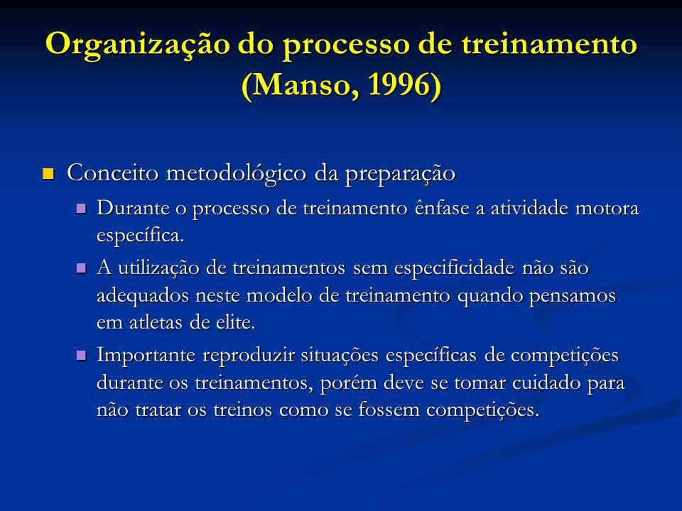 Organização do processo de treinamento (Manso, 1996) Conceito metodológico da preparação Conceito metodológico da preparação Durante o processo de tre