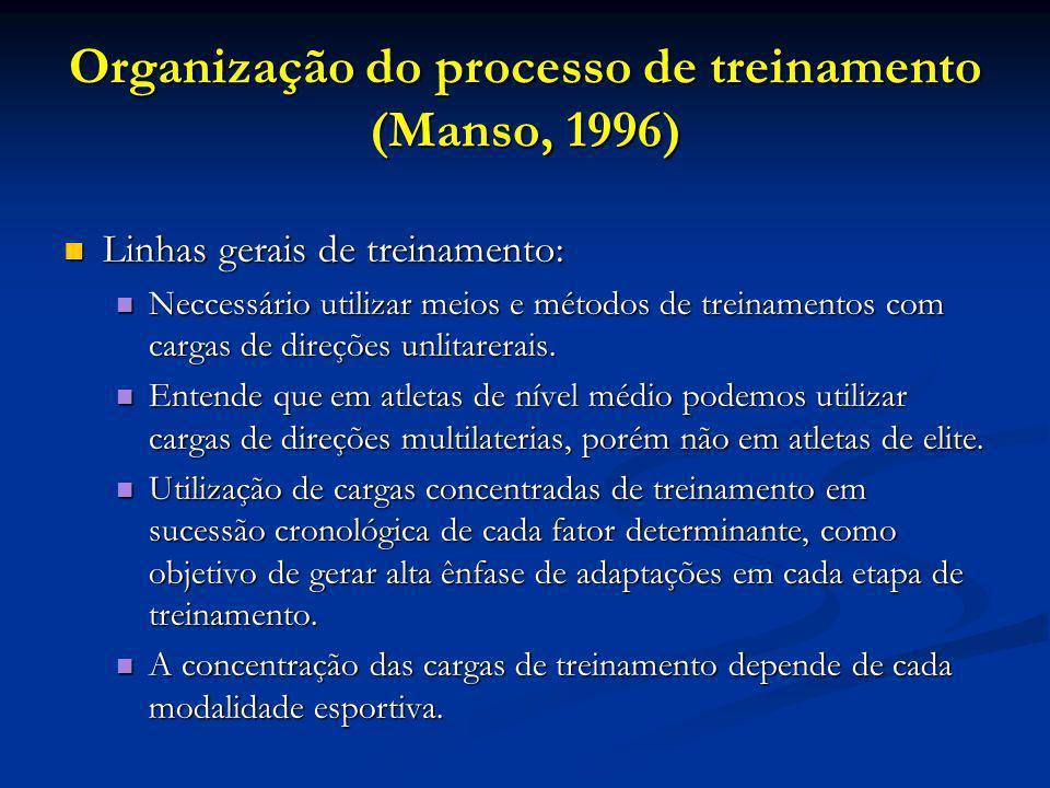 Organização do processo de treinamento (Manso, 1996) Linhas gerais de treinamento: Linhas gerais de treinamento: Neccessário utilizar meios e métodos