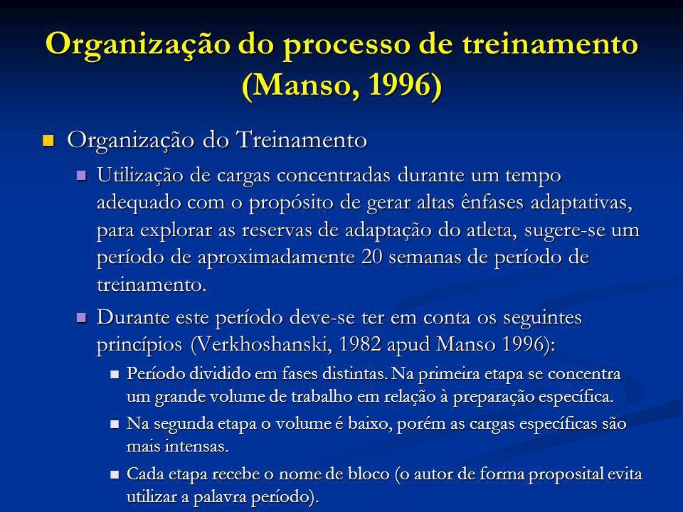 Organização do processo de treinamento (Manso, 1996) Organização do Treinamento Organização do Treinamento Utilização de cargas concentradas durante u