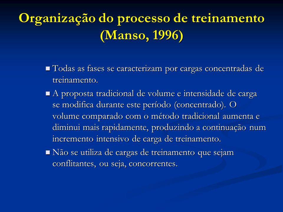 Organização do processo de treinamento (Manso, 1996) Todas as fases se caracterizam por cargas concentradas de treinamento. Todas as fases se caracter