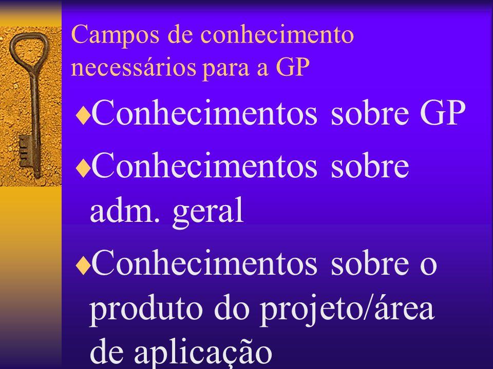 Campos de conhecimento necessários para a GP Conhecimentos sobre GP Conhecimentos sobre adm. geral Conhecimentos sobre o produto do projeto/área de ap