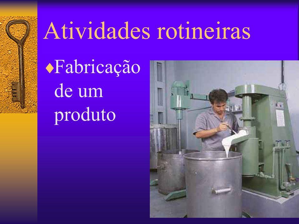 Atividades rotineiras Fabricação de um produto