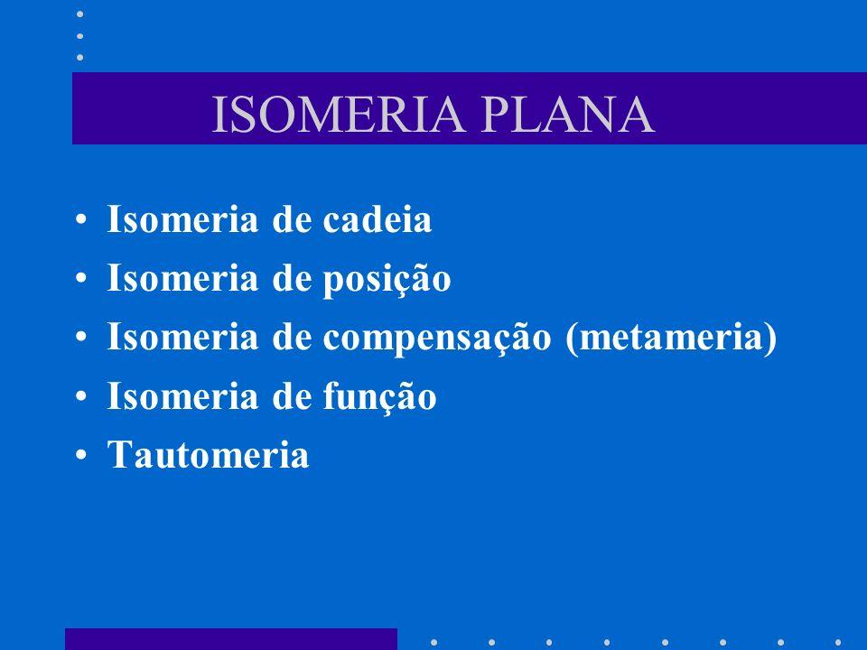 ISOMERIA PLANA Isomeria de cadeia Isomeria de posição Isomeria de compensação (metameria) Isomeria de função Tautomeria