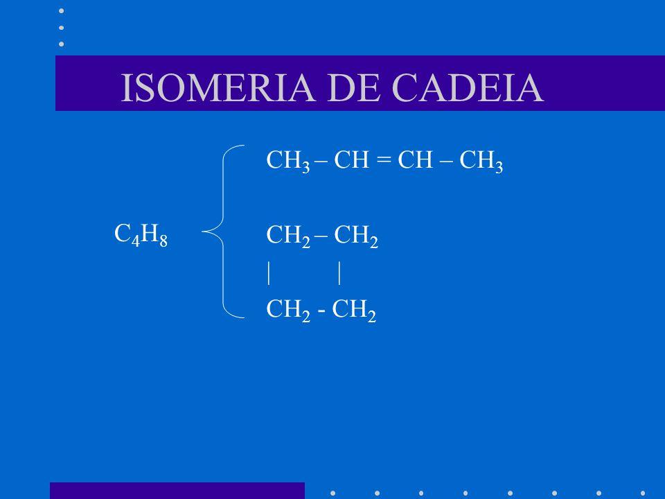ISOMERIA DE CADEIA CH 3 – CH = CH – CH 3 CH 2 – CH 2 | CH 2 - CH 2 C4H8C4H8