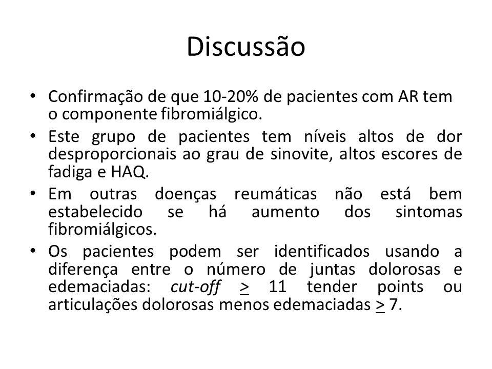 Discussão Confirmação de que 10-20% de pacientes com AR tem o componente fibromiálgico.