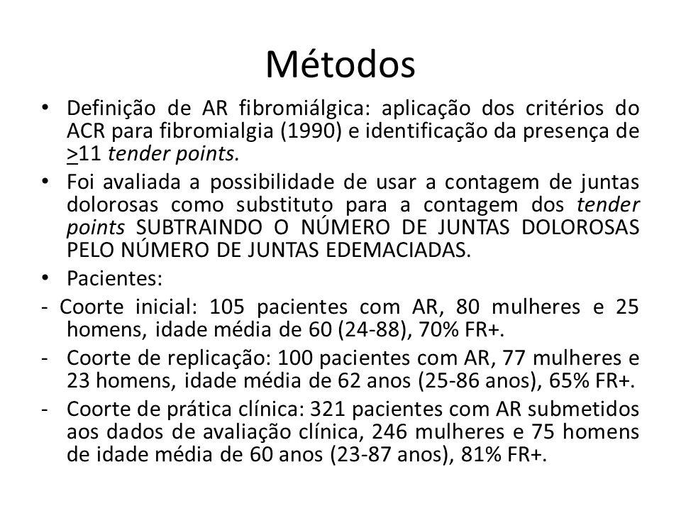 Métodos Definição de AR fibromiálgica: aplicação dos critérios do ACR para fibromialgia (1990) e identificação da presença de >11 tender points.