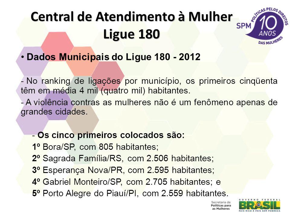 Central de Atendimento à Mulher Ligue 180 Dados Municipais do Ligue 180 - 2012 - No ranking de ligações por município, os primeiros cinqüenta têm em média 4 mil (quatro mil) habitantes.