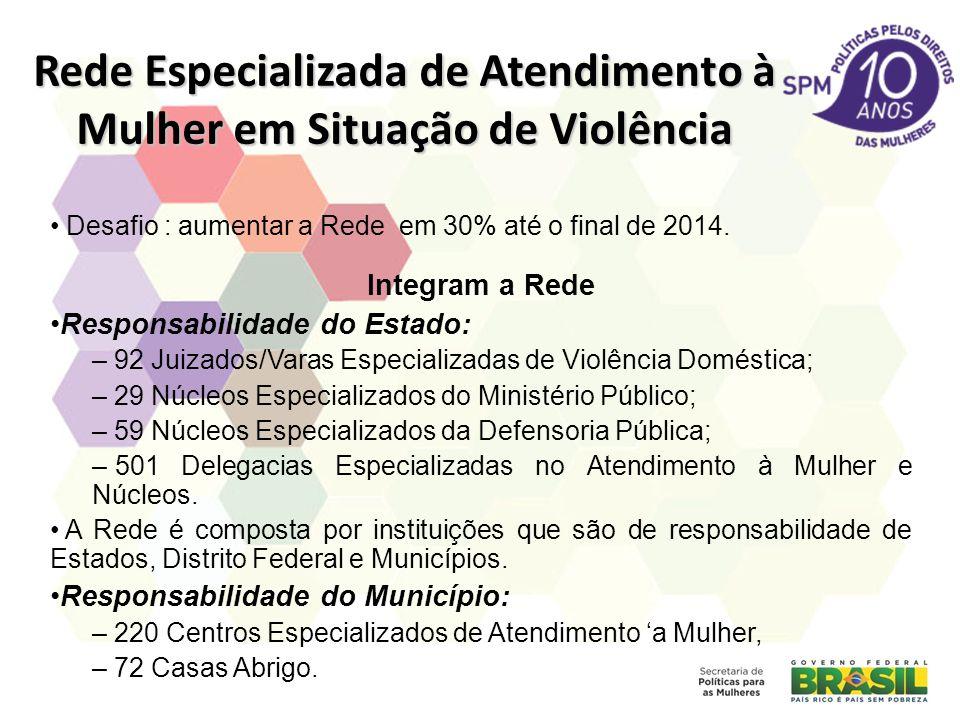 Rede Especializada de Atendimento à Mulher em Situação de Violência Desafio : aumentar a Rede em 30% até o final de 2014. Integram a Rede Responsabili