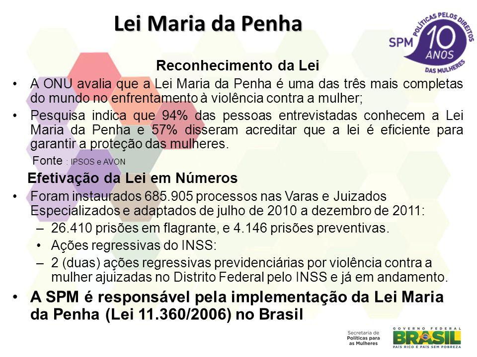 Lei Maria da Penha Reconhecimento da Lei A ONU avalia que a Lei Maria da Penha é uma das três mais completas do mundo no enfrentamento à violência con