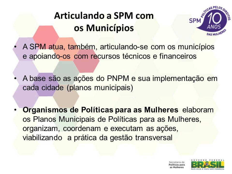 Articulando a SPM com os Municípios A SPM atua, também, articulando-se com os municípios e apoiando-os com recursos técnicos e financeiros A base são