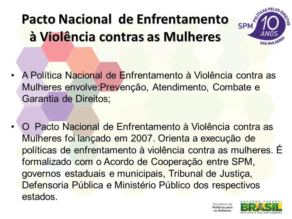 Pacto Nacional de Enfrentamento à Violência contras as Mulheres A Política Nacional de Enfrentamento à Violência contra as Mulheres envolve:Prevenção, Atendimento, Combate e Garantia de Direitos; O Pacto Nacional de Enfrentamento à Violência contra as Mulheres foi lançado em 2007.