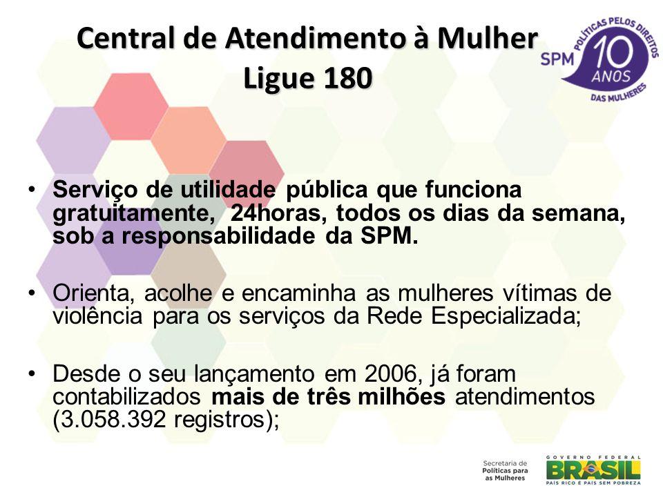 Central de Atendimento à Mulher Ligue 180 Serviço de utilidade pública que funciona gratuitamente, 24horas, todos os dias da semana, sob a responsabilidade da SPM.