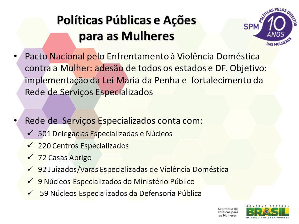 Políticas Públicas e Ações para as Mulheres Pacto Nacional pelo Enfrentamento à Violência Doméstica contra a Mulher: adesão de todos os estados e DF.