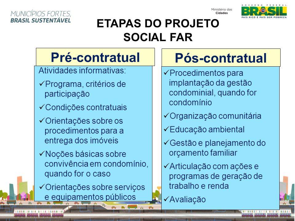 13 Atividades informativas: Programa, critérios de participação Condições contratuais Orientações sobre os procedimentos para a entrega dos imóveis No