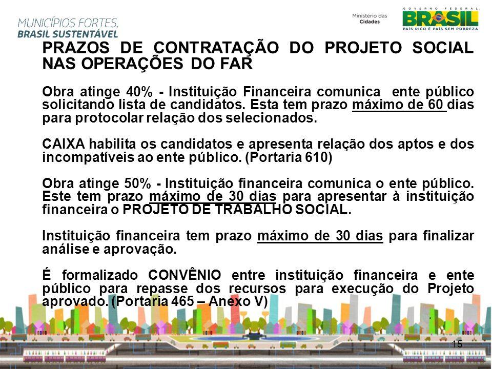 15 PRAZOS DE CONTRATAÇÃO DO PROJETO SOCIAL NAS OPERAÇÕES DO FAR Obra atinge 40% - Instituição Financeira comunica ente público solicitando lista de ca