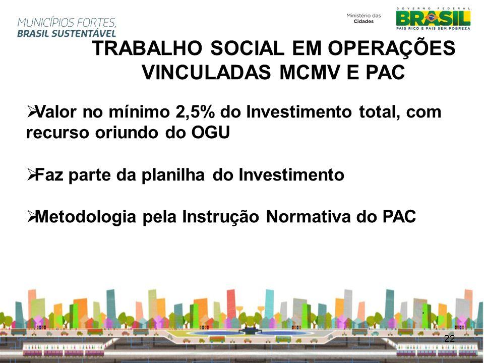 22 TRABALHO SOCIAL EM OPERAÇÕES VINCULADAS MCMV E PAC Valor no mínimo 2,5% do Investimento total, com recurso oriundo do OGU Faz parte da planilha do