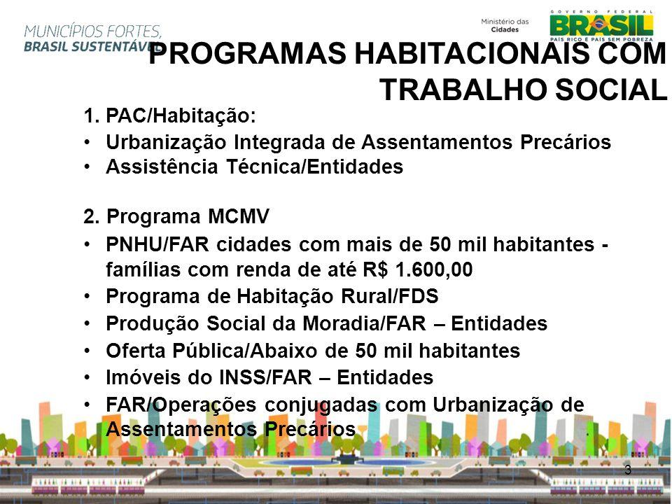 3 PROGRAMAS HABITACIONAIS COM TRABALHO SOCIAL 1.PAC/Habitação: Urbanização Integrada de Assentamentos Precários Assistência Técnica/Entidades 2. Progr